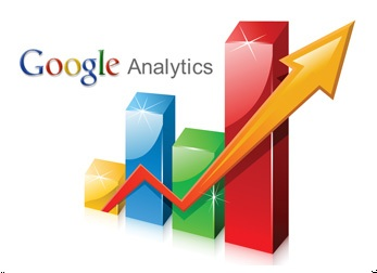 Google Analytics показатели