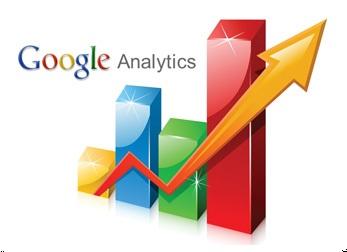 Google Analytics показатели