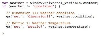 Модификация Universal Analytics